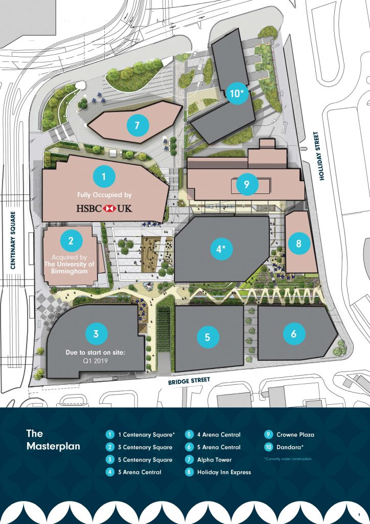 Arena Central Birmingham masterplan